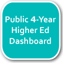 Public 4-Year Higher Ed Dashboard